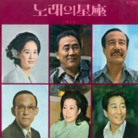 コ・ウンボン 波止場(歌の星座 2集 - 旅人の悲しみ)