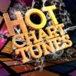 Top 40 DJ's&Todays Hits Ayo