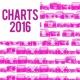 Charts 2016 Charts 2016