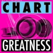 Party Mix All-Stars&Party Music Central Chart Greatness